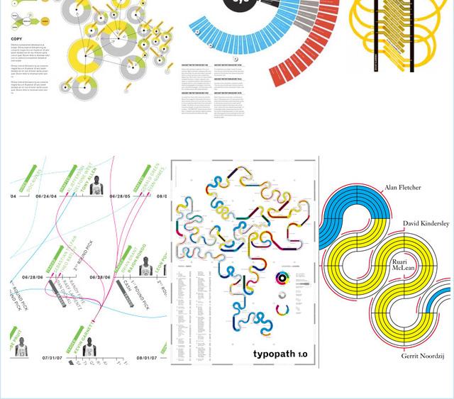 浅谈网站设计中的图录树-信息图表设计(数据图形化)